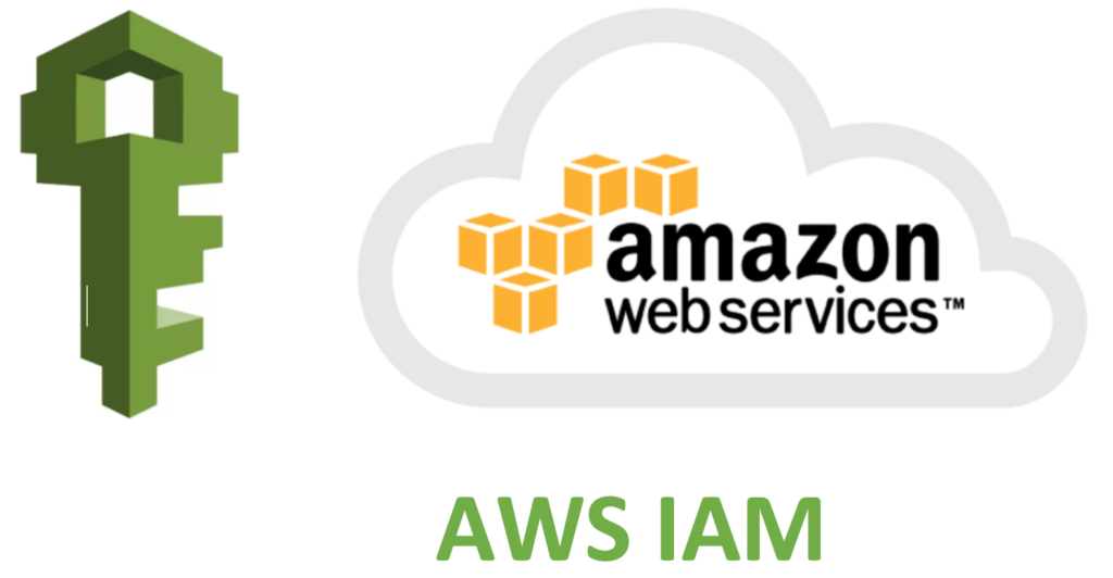 Identity and Access Management IAM Access Analyzer AWS